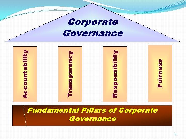 Fairness Responsibility Transparency Accountability Corporate Governance Fundamental Pillars of Corporate Governance 33
