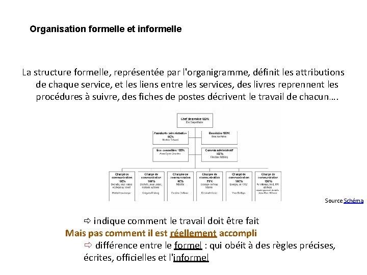 Organisation formelle et informelle La structure formelle, représentée par l'organigramme, définit les attributions de