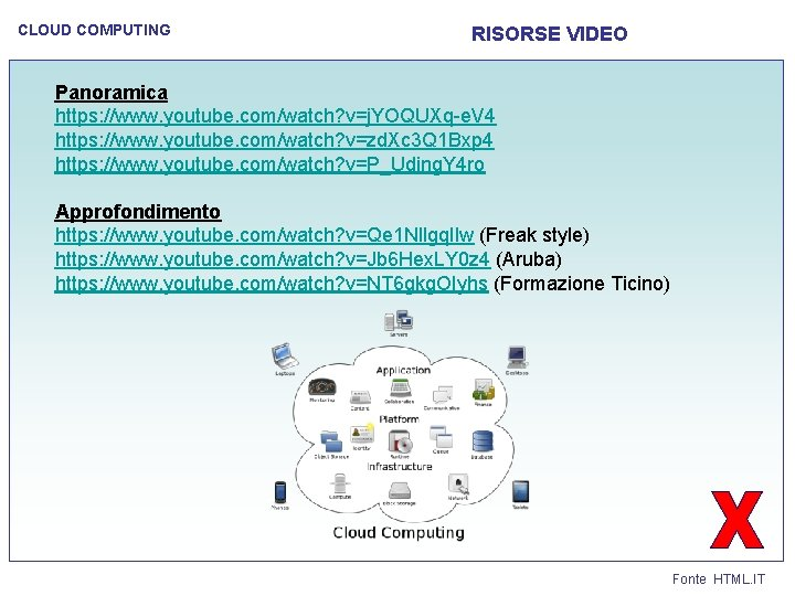 CLOUD COMPUTING RISORSE VIDEO Panoramica https: //www. youtube. com/watch? v=j. YOQUXq-e. V 4 https: