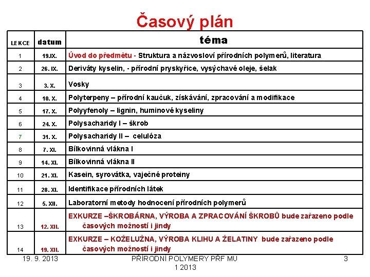 Časový plán téma LEKCE datum 1 19. IX. Úvod do předmětu - Struktura a