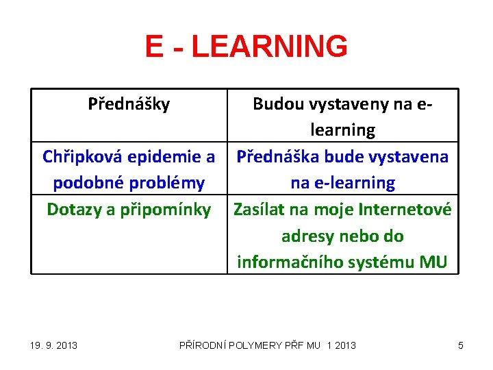 E - LEARNING Přednášky Budou vystaveny na elearning Chřipková epidemie a Přednáška bude vystavena