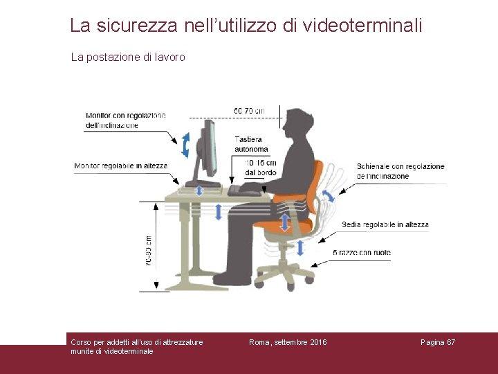 La sicurezza nell'utilizzo di videoterminali La postazione di lavoro Corso per addetti all'uso di