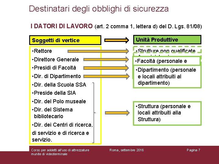 Destinatari degli obblighi di sicurezza I DATORI DI LAVORO (art. 2 comma 1, lettera