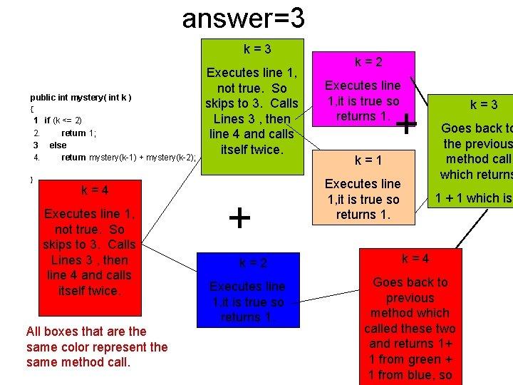 answer=3 k=3 public int mystery( int k ) { 1 if (k <= 2)