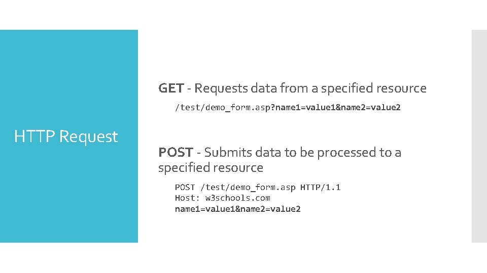 GET - Requests data from a specified resource /test/demo_form. asp? name 1=value 1&name 2=value