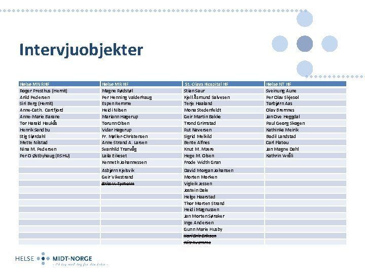 Intervjuobjekter Helse MN RHF Roger Presthus (Hemit) Arild Pedersen Siri Berg (Hemit) Anne-Cath. Cartfjord