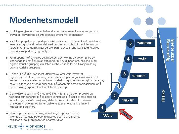 Modenhetsmodell ► Utviklingen gjennom modenhetsnivå er en ikke-lineær transformasjon som krever et vedvarende og