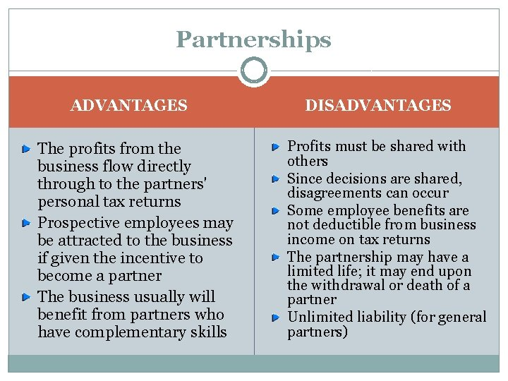 Partnerships ADVANTAGES The profits from the business flow directly through to the partners' personal