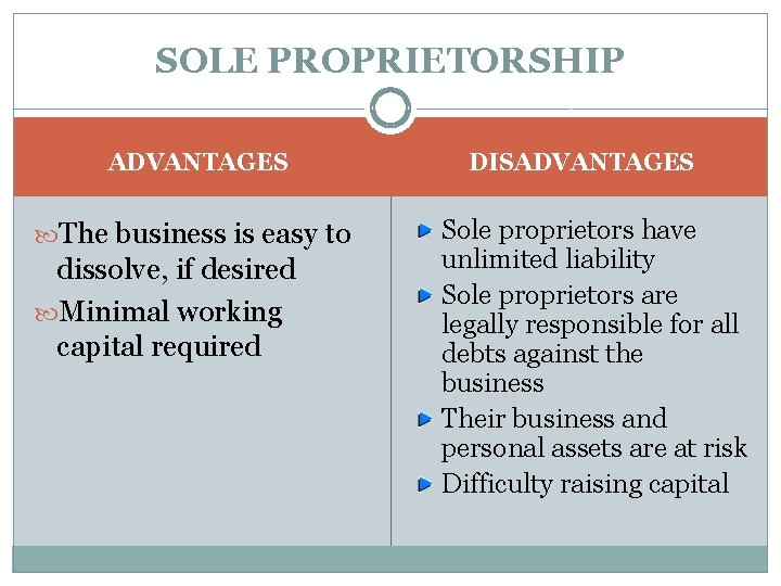 SOLE PROPRIETORSHIP ADVANTAGES The business is easy to dissolve, if desired Minimal working capital