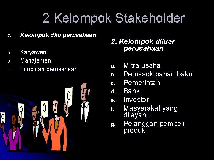 2 Kelompok Stakeholder 1. Kelompok dlm perusahaan a. Karyawan Manajemen Pimpinan perusahaan b. c.