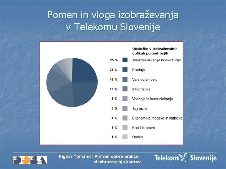 Pomen in vloga izobraževanja v Telekomu Slovenije Pignar Tomanič: Primeri dobre prakse e. Izobraževanja