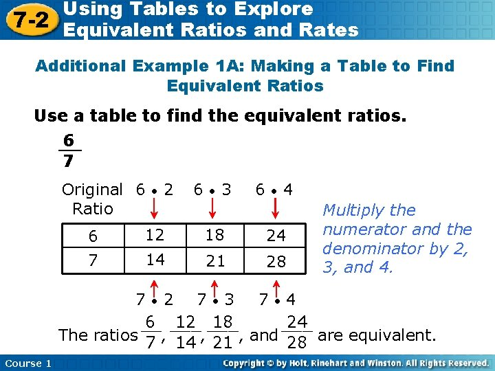 Using Tables to Explore 7 -2 Equivalent Ratios and Rates Additional Example 1 A: