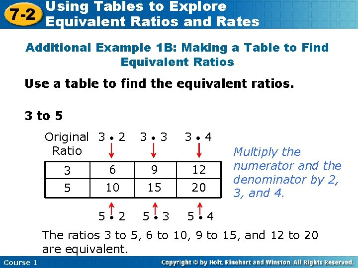 Using Tables to Explore 7 -2 Equivalent Ratios and Rates Additional Example 1 B: