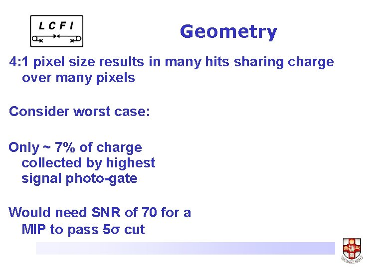 Geometry 4: 1 pixel size results in many hits sharing charge over many pixels