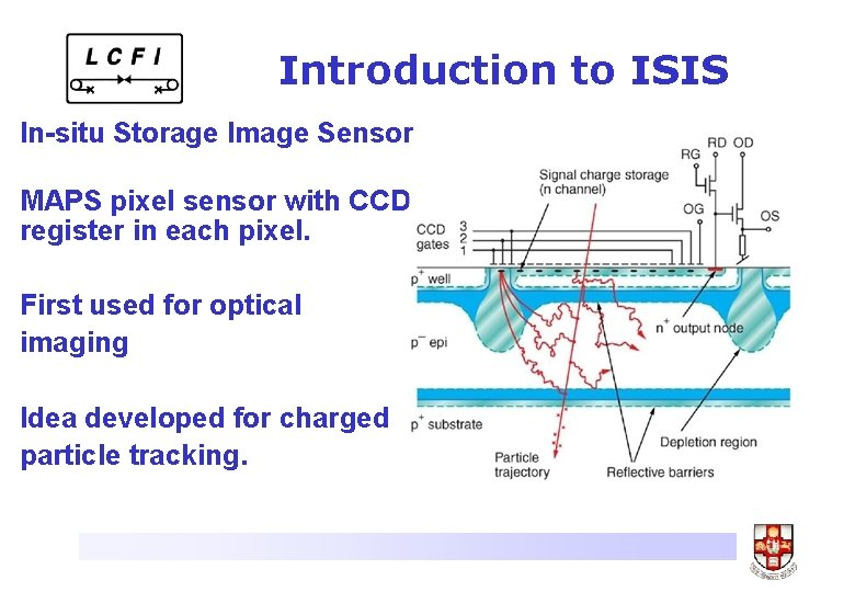 Introduction to ISIS In-situ Storage Image Sensor MAPS pixel sensor with CCD register in