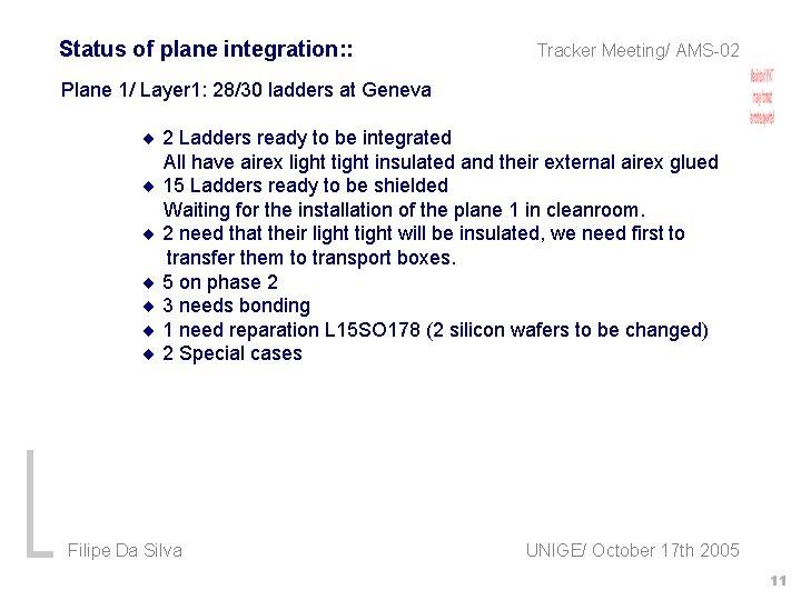 Status of plane integration: : Tracker Meeting/ AMS-02 Plane 1/ Layer 1: 28/30 ladders