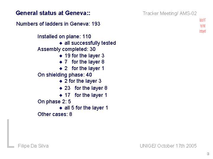 General status at Geneva: : Tracker Meeting/ AMS-02 Numbers of ladders in Geneva: 193