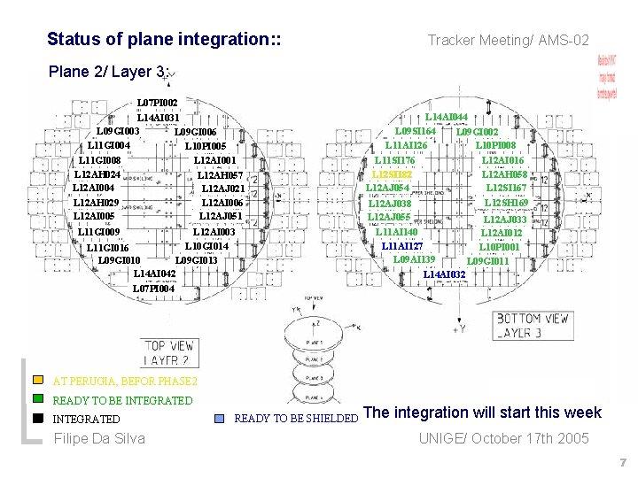 Status of plane integration: : Tracker Meeting/ AMS-02 Plane 2/ Layer 3: L 07