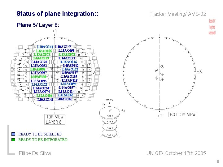Status of plane integration: : Tracker Meeting/ AMS-02 Plane 5/ Layer 8: L 10