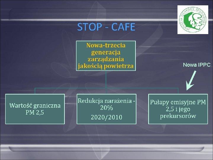 STOP - CAFE Nowa IPPC
