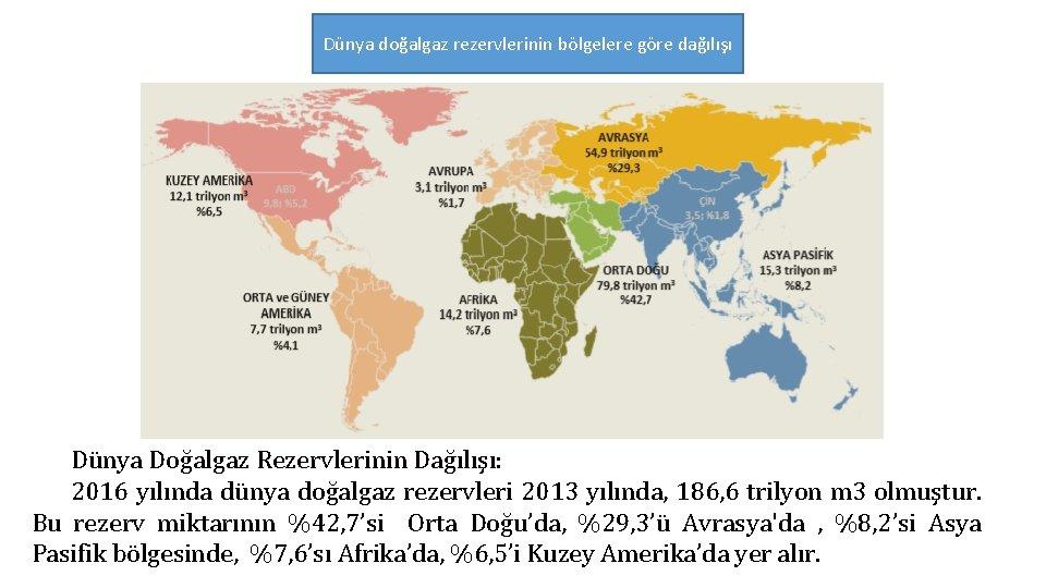 Dünya doğalgaz rezervlerinin bölgelere göre dağılışı Dünya Doğalgaz Rezervlerinin Dağılışı: 2016 yılında dünya doğalgaz