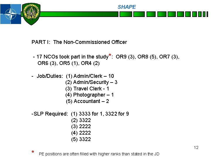 SHAPE Personnel PART I: The Non-Commissioned Officer - 17 NCOs took part in the