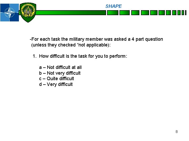 SHAPE Personnel -For each task the military member was asked a 4 part question