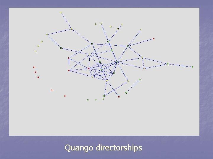 Quango directorships
