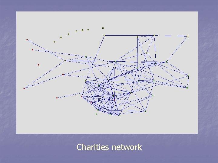 Charities network