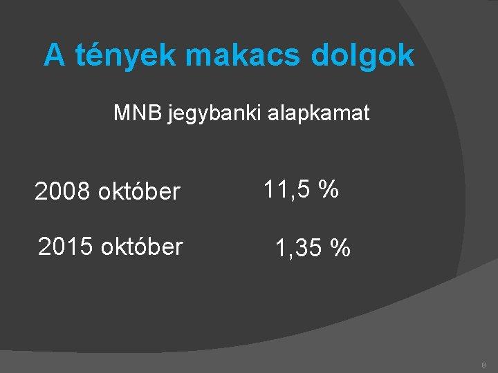 A tények makacs dolgok MNB jegybanki alapkamat 2008 október 2015 október 11, 5 %