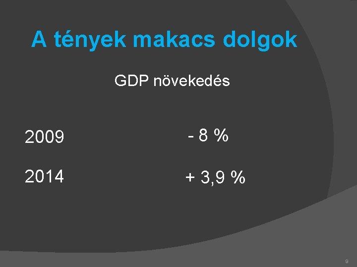 A tények makacs dolgok GDP növekedés 2009 - 8 % 2014 + 3, 9