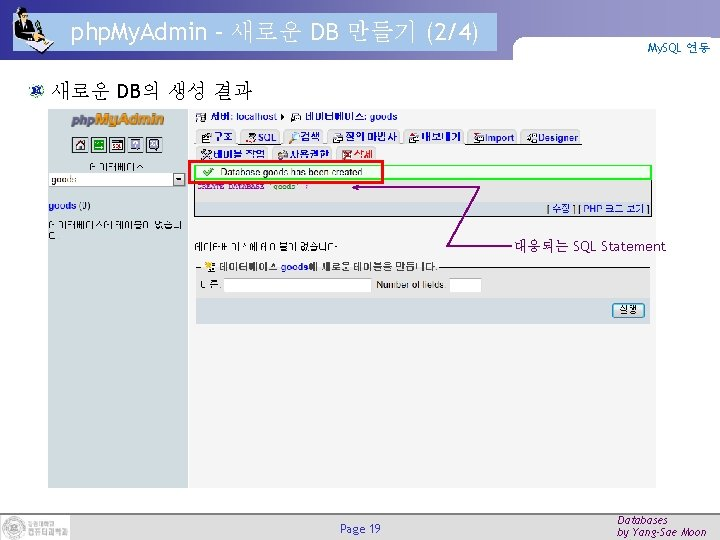 php. My. Admin – 새로운 DB 만들기 (2/4) My. SQL 연동 새로운 DB의 생성