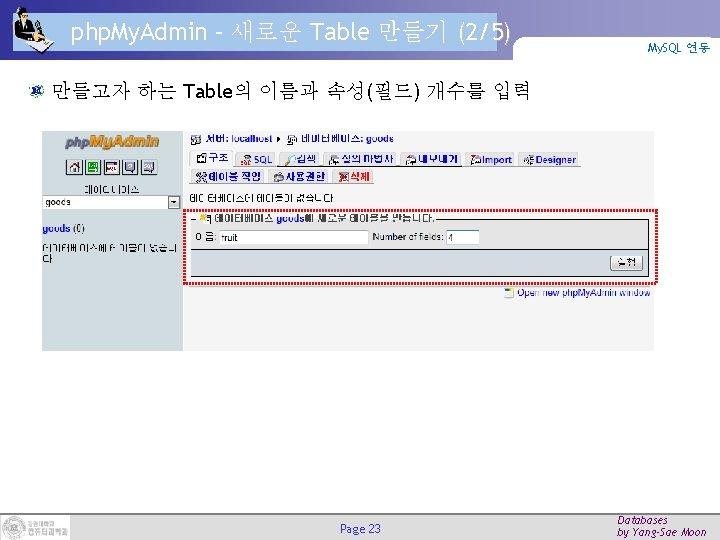php. My. Admin – 새로운 Table 만들기 (2/5) My. SQL 연동 만들고자 하는 Table의