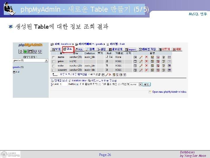 php. My. Admin – 새로운 Table 만들기 (5/5) My. SQL 연동 생성된 Table에 대한