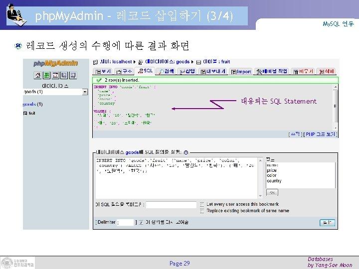 php. My. Admin – 레코드 삽입하기 (3/4) My. SQL 연동 레코드 생성의 수행에 따른