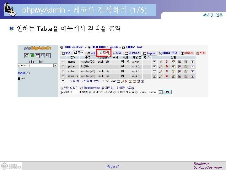 php. My. Admin – 레코드 검색하기 (1/6) My. SQL 연동 원하는 Table을 메뉴에서 검색을