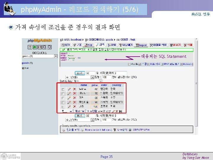 php. My. Admin – 레코드 검색하기 (5/6) My. SQL 연동 가격 속성에 조건을 준