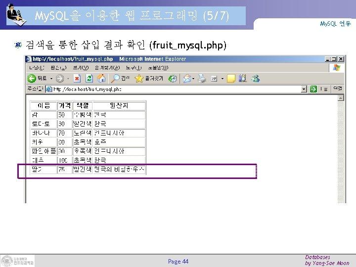 My. SQL을 이용한 웹 프로그래밍 (5/7) My. SQL 연동 검색을 통한 삽입 결과 확인