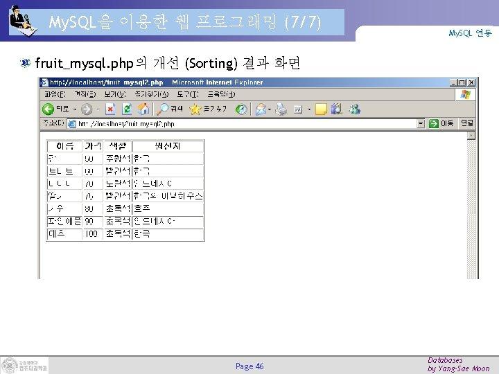 My. SQL을 이용한 웹 프로그래밍 (7/7) My. SQL 연동 fruit_mysql. php의 개선 (Sorting) 결과