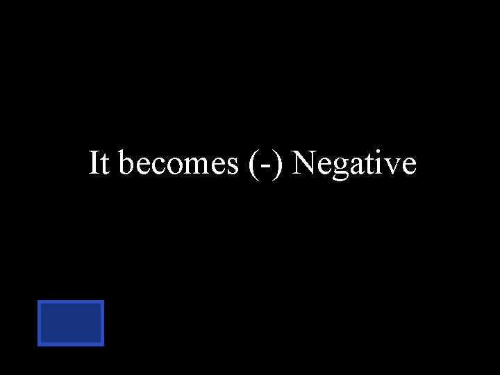 It becomes (-) Negative