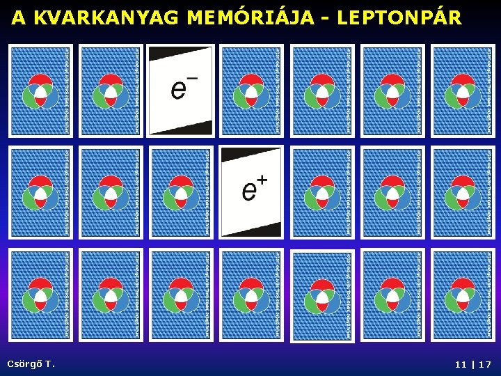 A KVARKANYAG MEMÓRIÁJA - LEPTONPÁR Csörgő T. 11   17