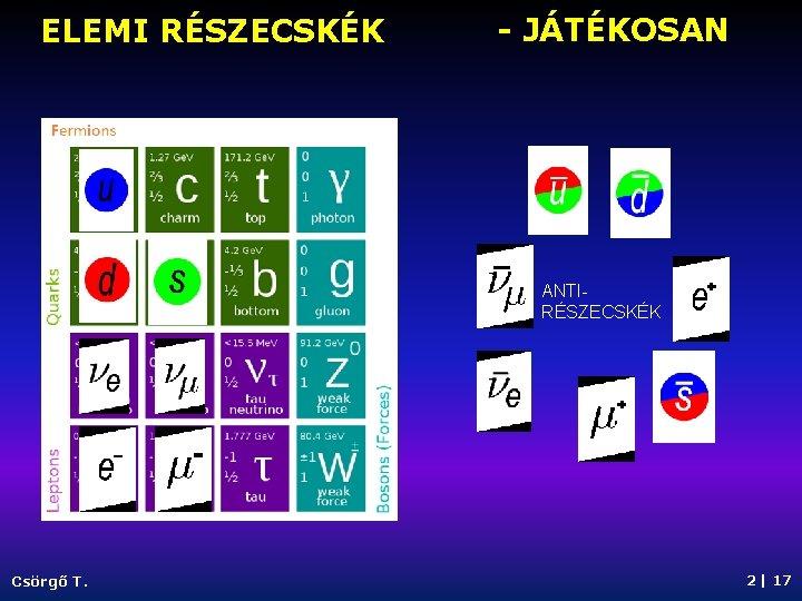 ELEMI RÉSZECSKÉK - JÁTÉKOSAN ANTIRÉSZECSKÉK Csörgő T. 2   17