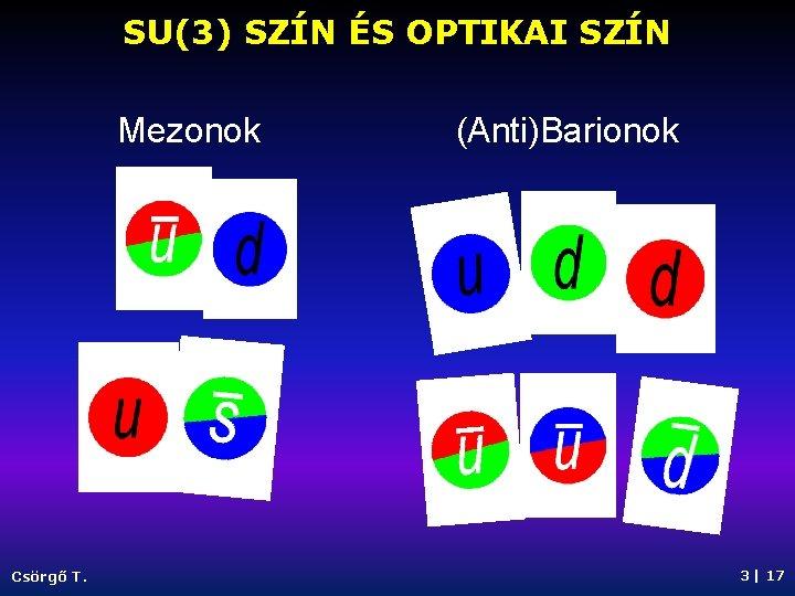 SU(3) SZÍN ÉS OPTIKAI SZÍN Mezonok Csörgő T. (Anti)Barionok 3   17