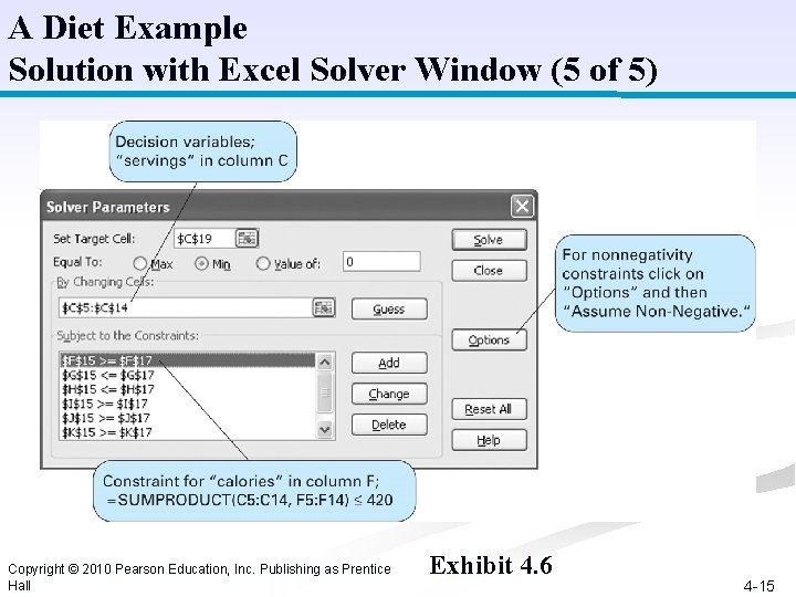 A Diet Example Solution with Excel Solver Window (5 of 5) Copyright © 2010