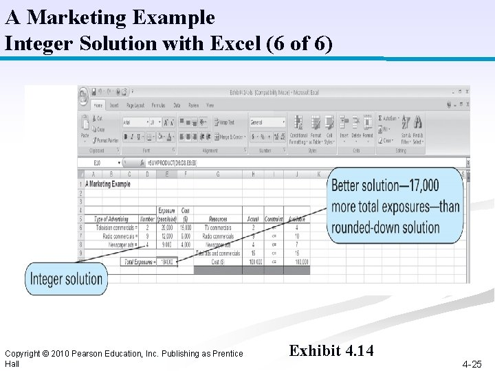 A Marketing Example Integer Solution with Excel (6 of 6) Copyright © 2010 Pearson