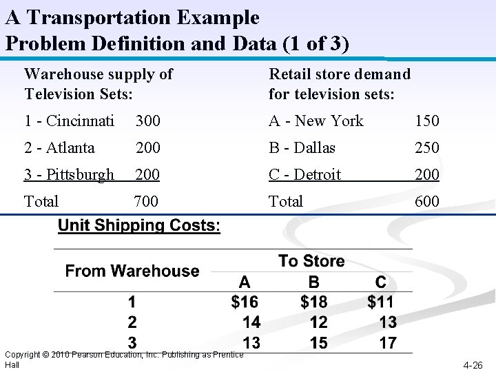 A Transportation Example Problem Definition and Data (1 of 3) Warehouse supply of Television