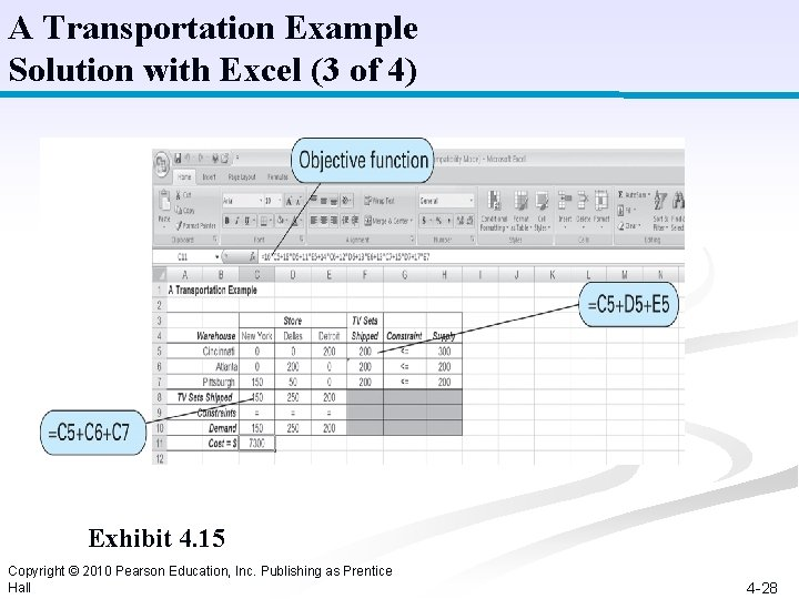 A Transportation Example Solution with Excel (3 of 4) Exhibit 4. 15 Copyright ©
