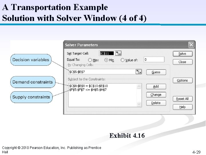 A Transportation Example Solution with Solver Window (4 of 4) Exhibit 4. 16 Copyright