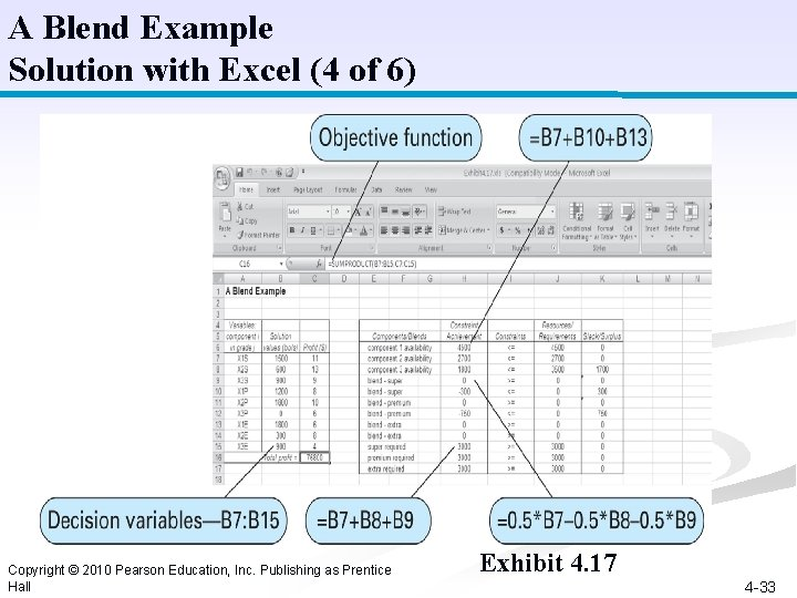 A Blend Example Solution with Excel (4 of 6) Copyright © 2010 Pearson Education,