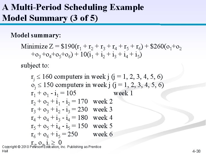 A Multi-Period Scheduling Example Model Summary (3 of 5) Model summary: Minimize Z =